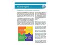 Industrial Hygiene Management Datasheet