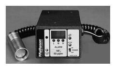 Model IQ250 & IQ350 Series - Personal Monitors