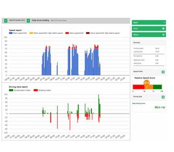 Quartix - Driver Behaviour Monitoring Software