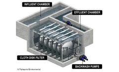 Triplepoint - Model PhosBox - Lagoon Phosphorus Removal System