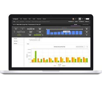 Cartegraph - Scenario Builder Software