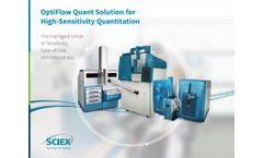 SCIEX OptiFlow Quant - High-Resolution Multiple Reaction Monitoring System (MRM)- Brochure