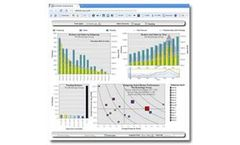 OpenViz - Performance Management Systems