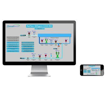 ReFlex Smart - Reverse Osmosis Water Treatment Monitoring Software