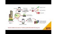 Managing Earthquake response with EQRNet - Video