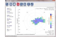 pavanaarekh - Version V1 - Wind rose Plotting Software