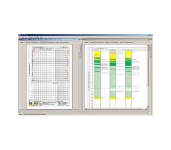 CPTask - Presentation and Interpretation Software