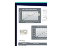 PEAK - Model 920-226 - Highly Sensitive Flame Ionization Detector (FID)