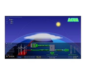 SunFlow - Solar PV Monitoring Software