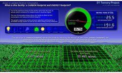 NOVEDA - Carbon Footprint Monitor Software