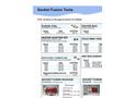 Depth Gauge / Chamfer Tools FGD Brochure