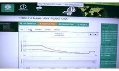 4B`s Hazardmon.com Cloud Based Hazard Monitoring System - Demonstration at GEAPS - Video
