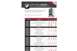MonoExact - Single-Measurement Digital Gas Analyzer Brochure