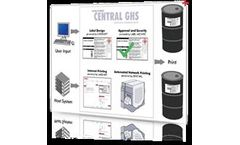 Teklynx Central - Version GHS - Compliant Label Software