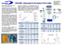 FROG-4000 BTEX Analysis
