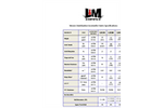 L & M Woven Geotextile - Specifications