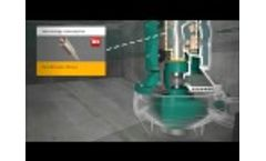 Wilo FA / FKT - Submersible Sewage Pump with Solid Impeller Video
