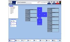 ToolCommander - Version 4.0 - Open Software Framework for Realizing Control and Visualization Tasks