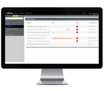 FigBytes - Automated Frameworks Software