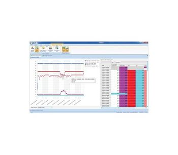 AirVision/WaterView - Data Management Program for Real-Time Water Quality Monitoring