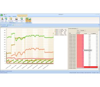 AV-Trend - Digital Strip Chart and Trending System