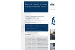 Example training schedule