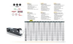 CI_R Series Hydraulic Scrap Shear - Brochure