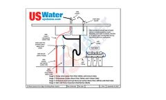PurEdge4 - Model 321-PPE4 - Four-Stage Drinking Water Purification System - Brochure