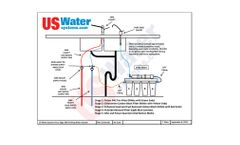 PurEdge5 - Model 321-PPE5 - Five-Stage Drinking Water Purification System - Brochure