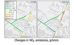 EMIT - Comprehensive Emissions Inventory Toolkit