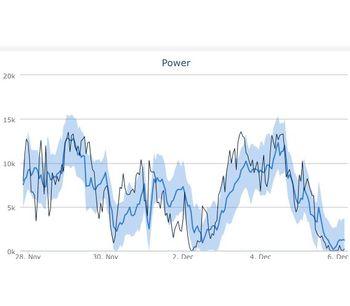 Vortex - Forecast Software