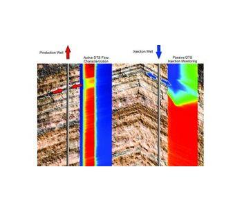 Geothermal Monitoring