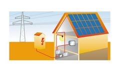 Sunset - Photovoltaic System