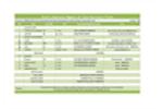 Profit Analysis Report of Tyre Pyrolysis Plant Brochure