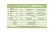 Profit Analysis Report of oil distillation plant Brochure