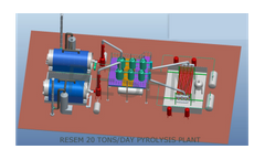 Model 2HA-35-PT Senior - Tyre Pyrolysis Plant