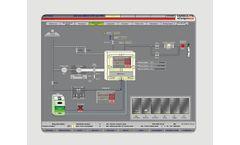 Carbolite - Model WinCC - Heat Treatment Control Unit