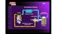 Air Filters Understanding the System - Video