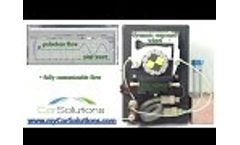 PeriWave Microfluidic Pump - CorSolutions - Video