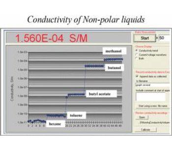 Non-Aqueous and Aqueous Conductivity - Monitoring and Testing - Laboratory Equipment-1