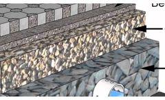Stormwater Runoff Solution Permeable Interlocking Concrete Pavement - Video