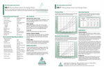 Model SB-1 - Strong Base Anion Exchange Resin Datasheet