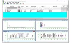 Chromperfect - Version CS - Client Server Chromatography Data System
