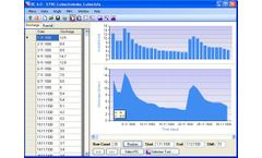 Hydro Office - Version RC - Recession Curves Analysis Tool