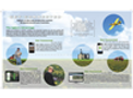 AgSync - Crop Production Logistics Software Brochure