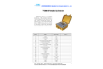 TY2000-B Portable Gas dector