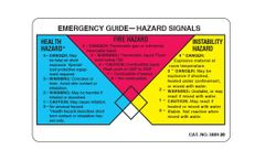 Model SBH-30 - Chemical Hazard Communication Labels