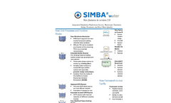 SIMBA#water Features List