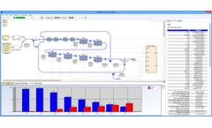 SIMBA#water - Version 4.2 - Process Simulator for Modeling, Simulation, Optimization and Management of Wastewater Treatment Plants