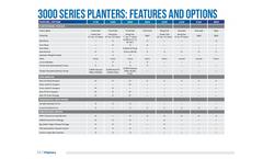Kinze - Model 3600 - Twin Row Planter Specifications Brochure